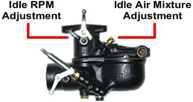 Zenith, Model A Ford Carburetor, with Flags for Idle RPM and Idle Air Mixture Adjustments.