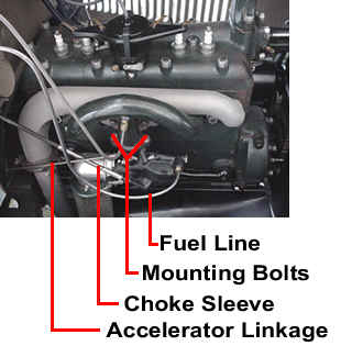 driver_side_engine_flags carburetor idle rpm and idle air mixture adjustment (model a org)